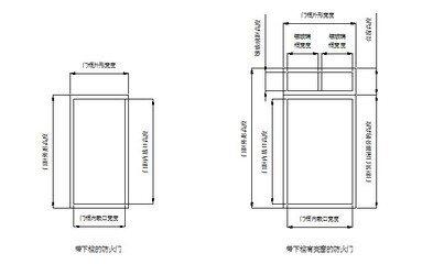 尺寸设计图纸