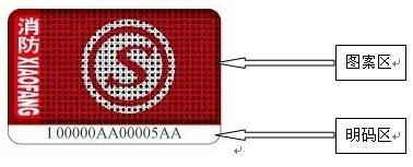 防火门身份证标识
