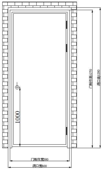 防火门洞口与制作尺寸示例图